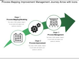 Process Mapping Improvement Management Journey Arrow With Icons