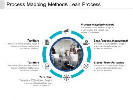 Process Mapping Methods Lean Process Improvement Stages Team Formation Cpb