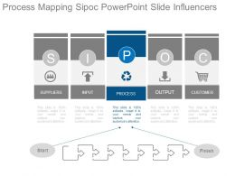 Process Mapping Sipoc Powerpoint Slide Influencers