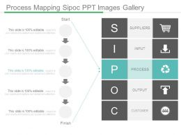 process_mapping_sipoc_ppt_images_gallery_Slide01