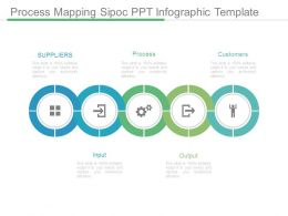 Process Mapping Sipoc Ppt Infographic Template