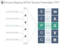 Process Mapping Sipoc Sample Presentation Ppt