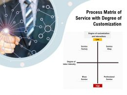 Process Matrix Of Service With Degree Of Customization