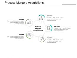 Process Mergers Acquisitions Ppt Powerpoint Presentation Outline Format Cpb