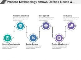 Process Methodology Arrows Defines Needs And Requirements Analysis Development