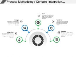Process Methodology Contains Integration Design Code Test And Release