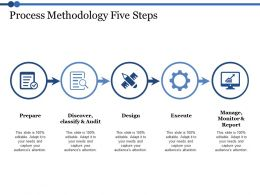 Process Methodology Five Steps Prepare Ppt Powerpoint Presentation Styles