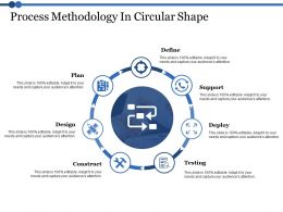 Process Methodology In Circular Shape Testing Ppt Powerpoint Presentation Styles