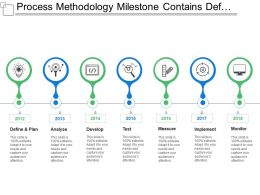 Process Methodology Milestone Contains Defining Developing Testing And Implement
