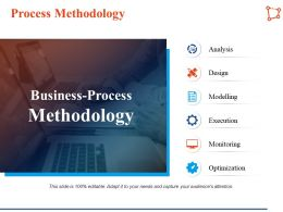 Process Methodology Modeling Optimazation Ppt Infographic Template Summary