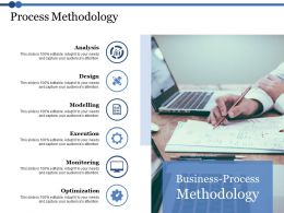 Process Methodology Optimization Ppt Powerpoint Presentation Styles Visuals