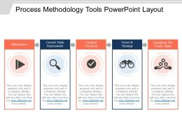 Process Methodology Tools Powerpoint Layout