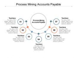 Process Mining Accounts Payable Ppt Powerpoint Presentation Inspiration Files Cpb