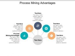 Process Mining Advantages Ppt Powerpoint Presentation Portfolio Pictures Cpb