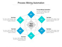 Process Mining Automation Ppt Powerpoint Presentation Model Backgrounds Cpb