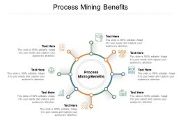 Process Mining Benefits Ppt Powerpoint Presentation Professional Designs Cpb