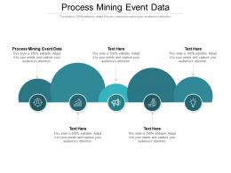 Process Mining Event Data Ppt Powerpoint Presentation File Grid Cpb