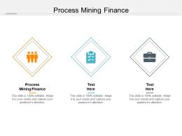 Process Mining Finance Ppt Powerpoint Presentation Infographic Template Gallery Cpb