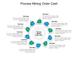 Process Mining Order Cash Ppt Powerpoint Presentation Infographic Template Examples Cpb