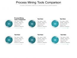 Process Mining Tools Comparison Ppt Powerpoint Presentation Infographics Graphics Cpb