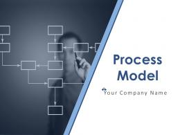 Process Model Powerpoint Presentation Slides