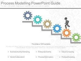Process Modelling Powerpoint Guide