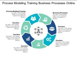 Process Modelling Training Business Processes Online Business Process Cpb
