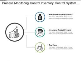 Process Monitoring Control Inventory Control System Kaizen Program Management Cpb