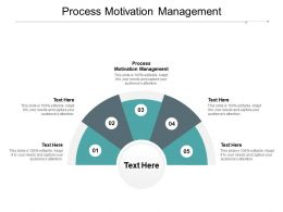 Process Motivation Management Ppt Powerpoint Presentation Layouts Show Cpb