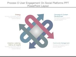 Process O User Engagement On Social Platforms Ppt Powerpoint Layout