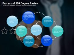 Process Of 360 Degree Review