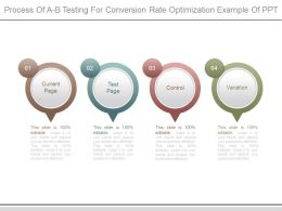 Process Of A B Testing For Conversion Rate Optimization Example Of Ppt