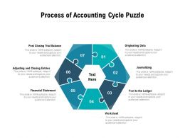 Process Of Accounting Cycle Puzzle
