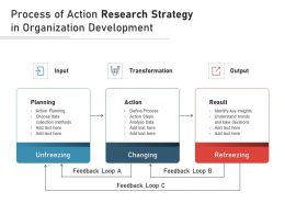 Process Of Action Research Strategy In Organization Development