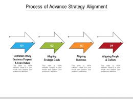 Process Of Advance Strategy Alignment