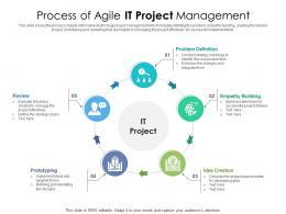 Process Of Agile IT Project Management