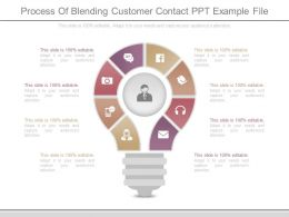Process Of Blending Customer Contact Ppt Example File