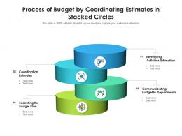 Process Of Budget By Coordinating Estimates In Stacked Circles