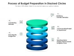 Process Of Budget Preparation In Stacked Circles