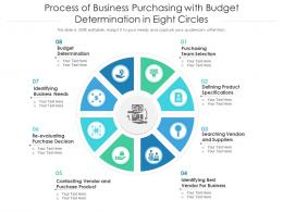 Process Of Business Purchasing With Budget Determination In Eight Circles
