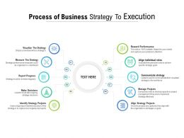 Process Of Business Strategy To Execution