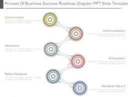 Process Of Business Success Roadmap Diagram Ppt Slide Template