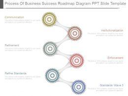 process_of_business_success_roadmap_diagram_ppt_slide_template_Slide01