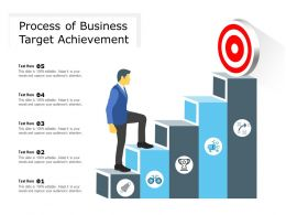 Process Of Business Target Achievement