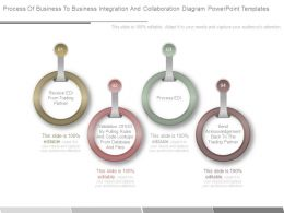 Process Of Business To Business Integration And Collaboration Diagram Powerpoint Templates