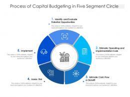 Process Of Capital Budgeting In Five Segment Circle