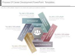 Process Of Career Development Powerpoint Templates