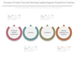 Process Of Cash Flow And Working Capital Diagram Powerpoint Themes