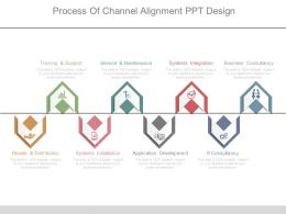 Process Of Channel Alignment Ppt Design