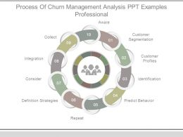 Process Of Churn Management Analysis Ppt Examples Professional